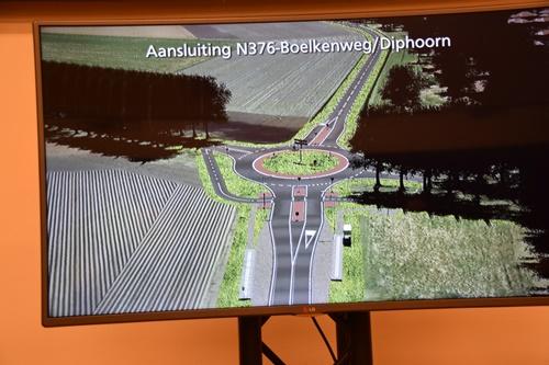 Presentatie N376 Diphoorn